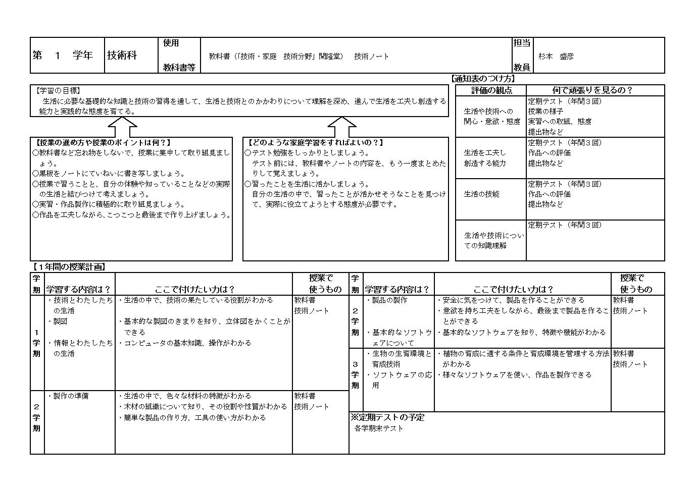 尼崎市立大庄中学校: お知らせ
